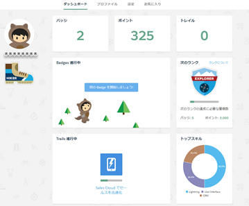 trailhead_dashboard