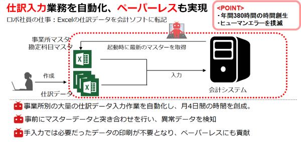 石川県 介護福祉業