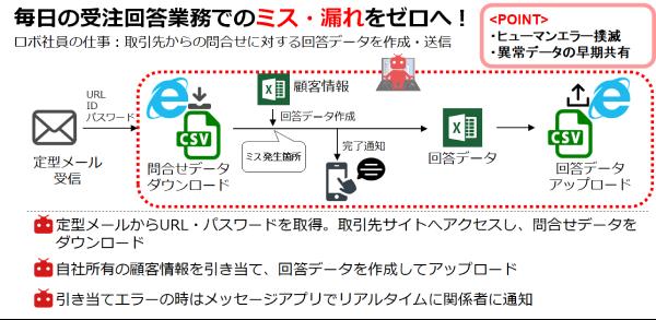 射水ケーブルネットワーク株式会社様(富山県射水市)