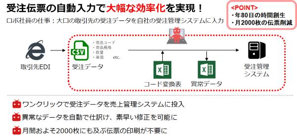 株式会社ミヤシゲ 様 (富山県射水市)