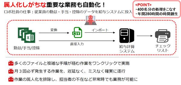 株式会社TOP様(福井県越前市)/>         </div> <div class=