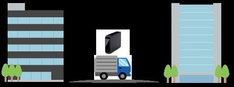 シャトル便オプションは、HDDをお送りしローカルバックアップしていただいたデータを弊社にでアップロード・ダウンロードするサービスです。