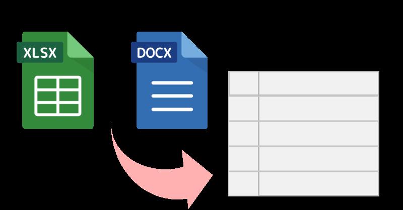 Excelのアドインを使用したExcelの帳票設計